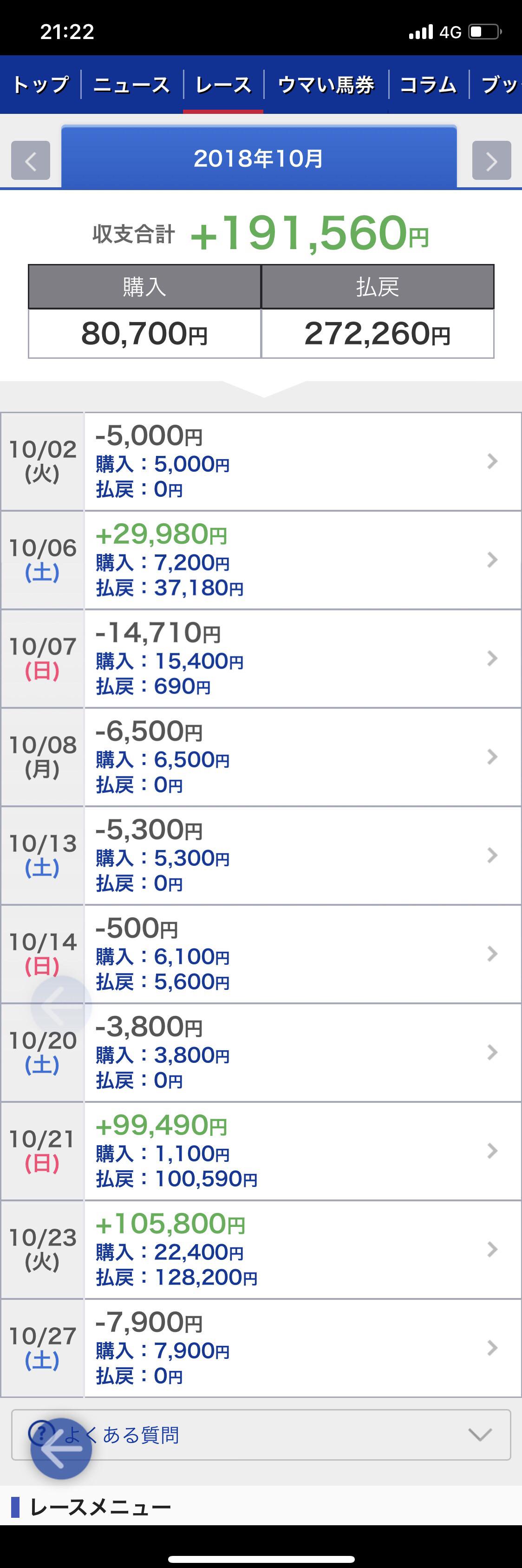 払い戻し 結果 京都 競馬 2020年10月24日京都競馬場の結果・払い戻し