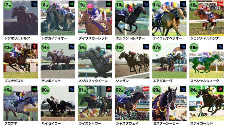 【競馬】平成も終わるし、歴代最強馬はディープインパクトって事でいいんだよな?