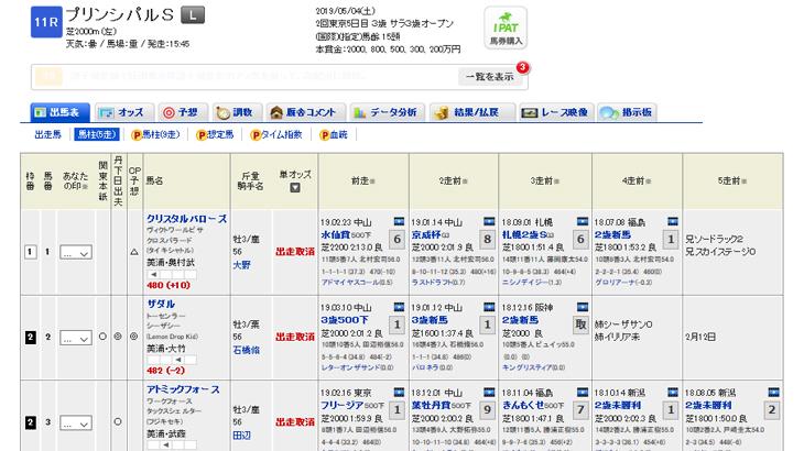 【競馬】東京競馬、10R~中止【ヒョウのため】